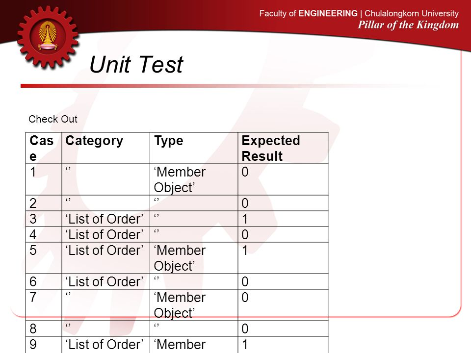 Unit Test Case Category Type Expected Result 1 '' 'Member Object' 2 3