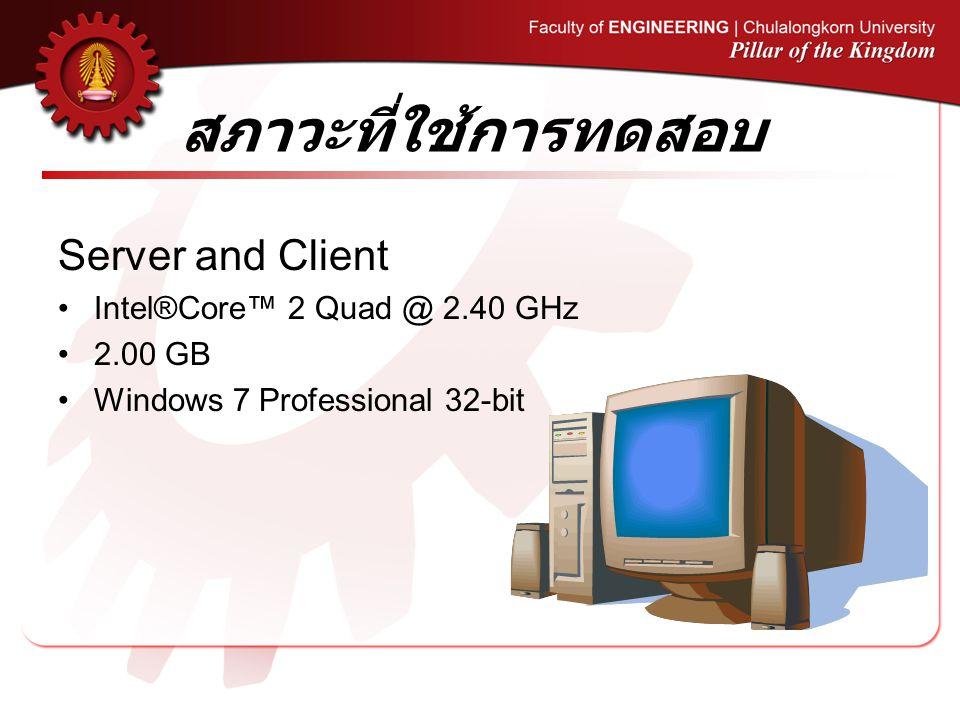 สภาวะที่ใช้การทดสอบ Server and Client Intel®Core™ 2 Quad @ 2.40 GHz