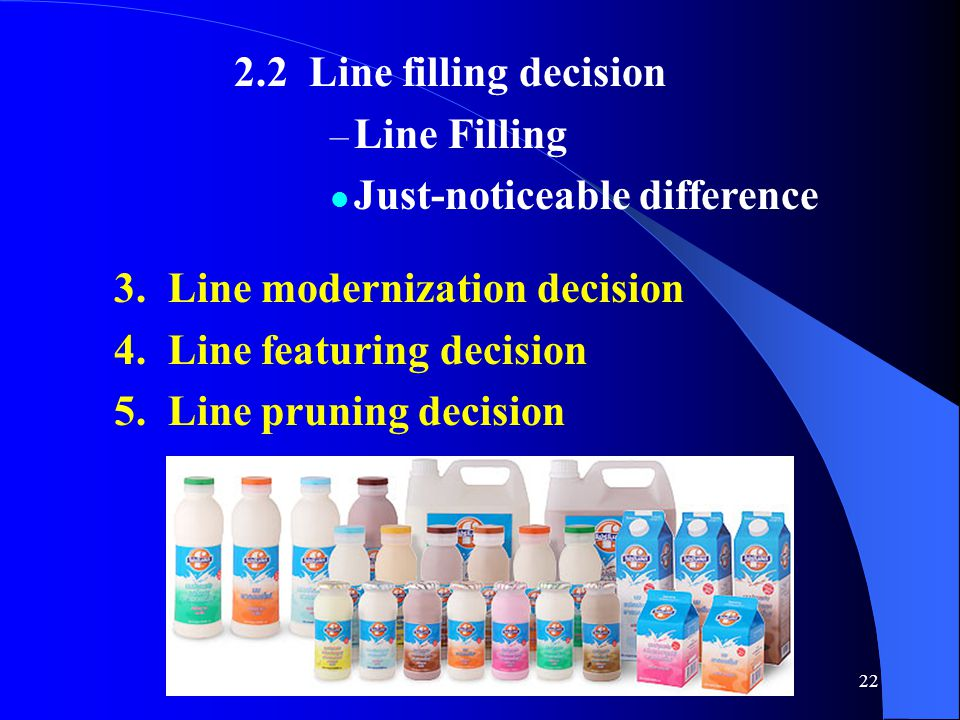 2.2 Line filling decision Line Filling. Just-noticeable difference. 3. Line modernization decision.