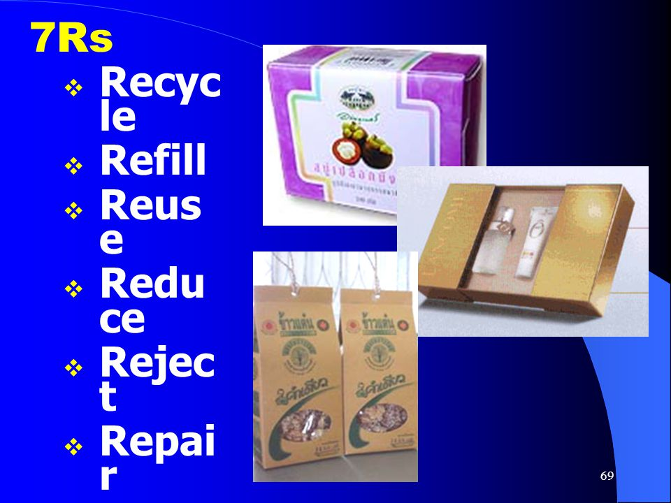7Rs Recycle Refill Reuse Reduce Reject Repair Recovery