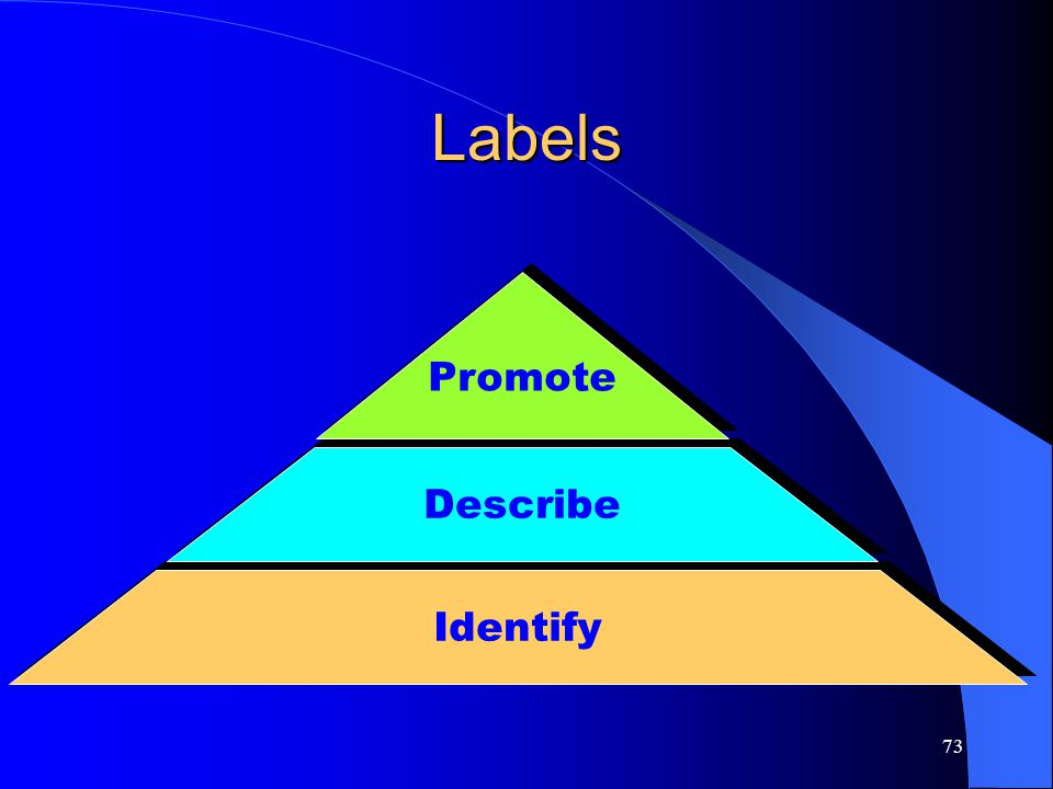 Labels Promote Describe Identify