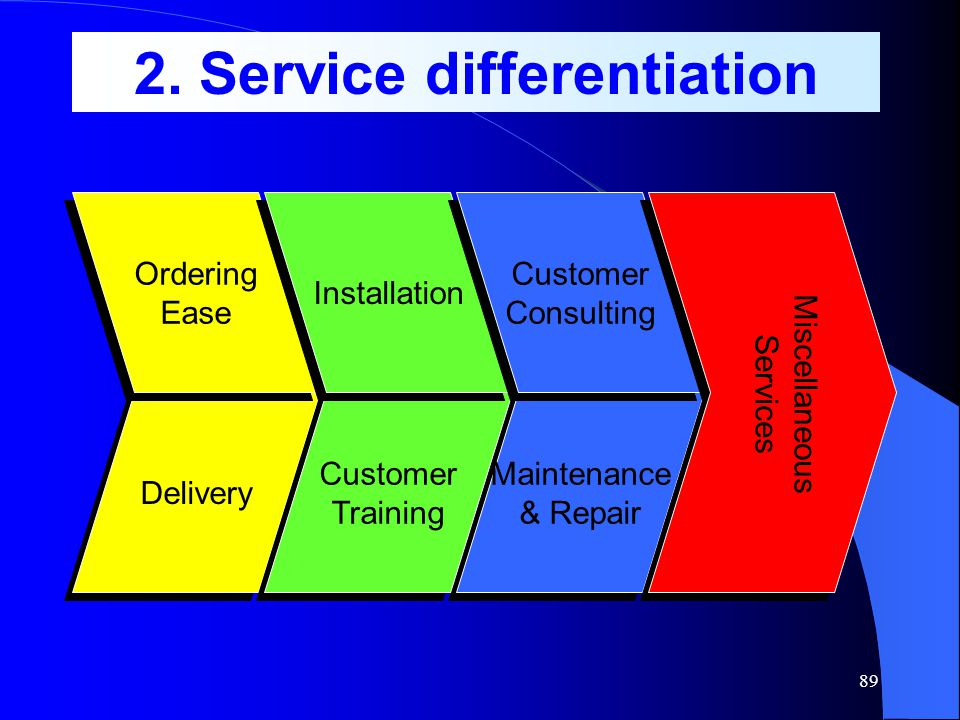 2. Service differentiation