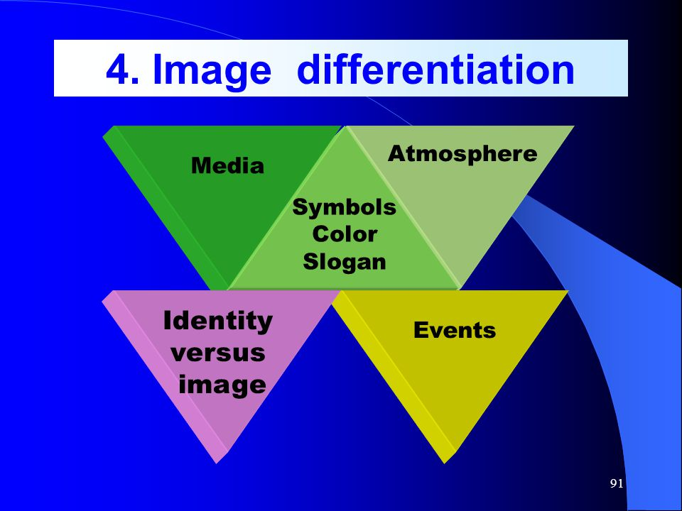 4. Image differentiation