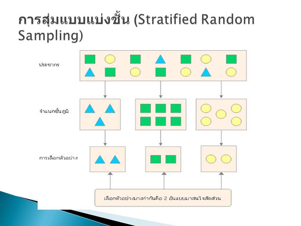 การสุ่มแบบแบ่งชั้น (Stratified Random Sampling)