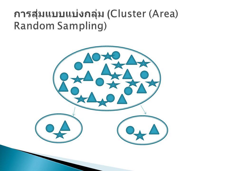 การสุ่มแบบแบ่งกลุ่ม (Cluster (Area) Random Sampling)