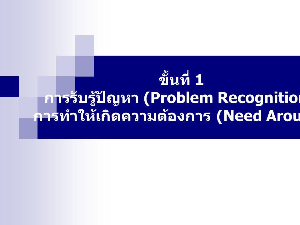 การรับรู้ปัญหา (Problem Recognition)