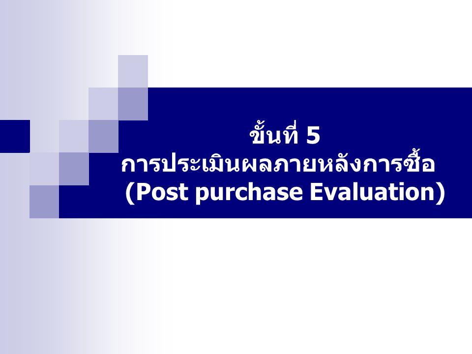 การประเมินผลภายหลังการซื้อ (Post purchase Evaluation)