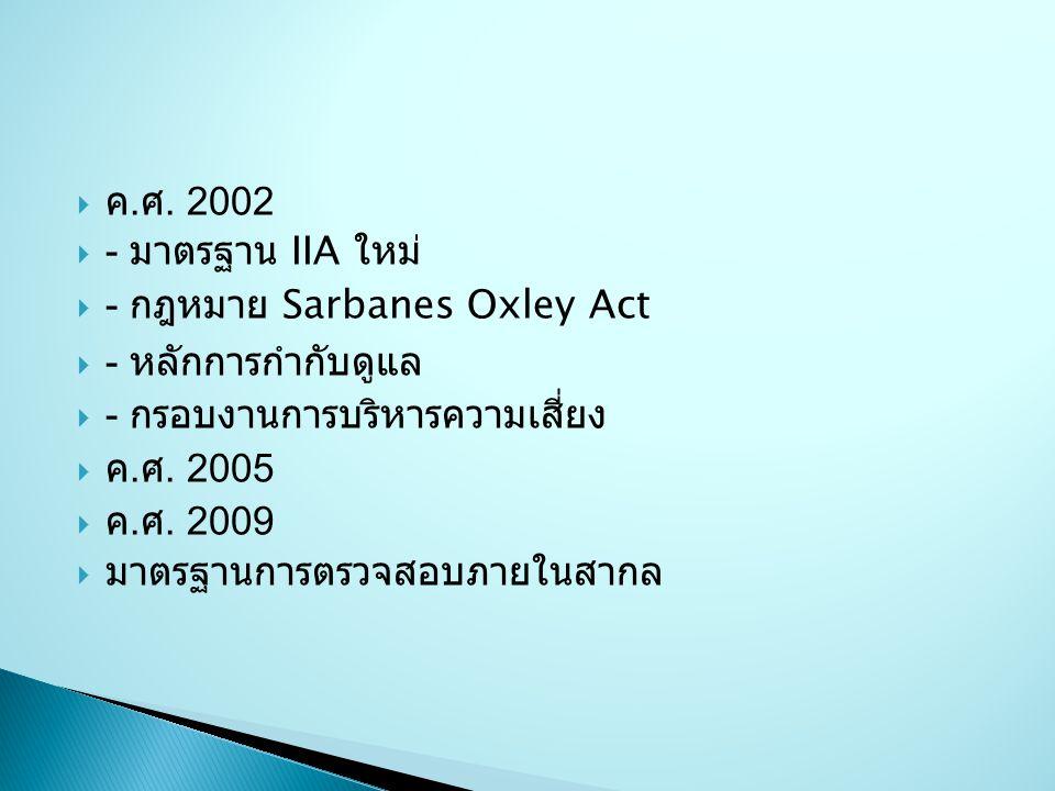 ค.ศ. 2002 - มาตรฐาน IIA ใหม่ - กฎหมาย Sarbanes Oxley Act. - หลักการกำกับดูแล. - กรอบงานการบริหารความเสี่ยง.