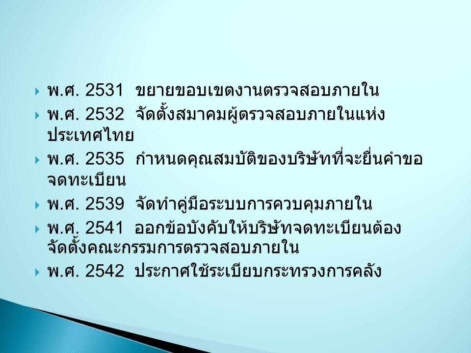พ.ศ. 2531 ขยายขอบเขตงานตรวจสอบภายใน