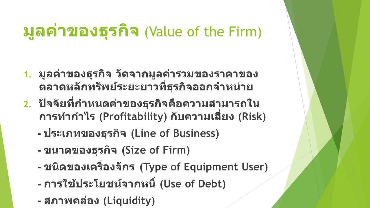 มูลค่าของธุรกิจ (Value of the Firm)
