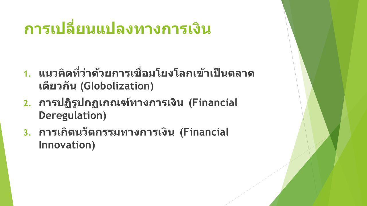 การเปลี่ยนแปลงทางการเงิน