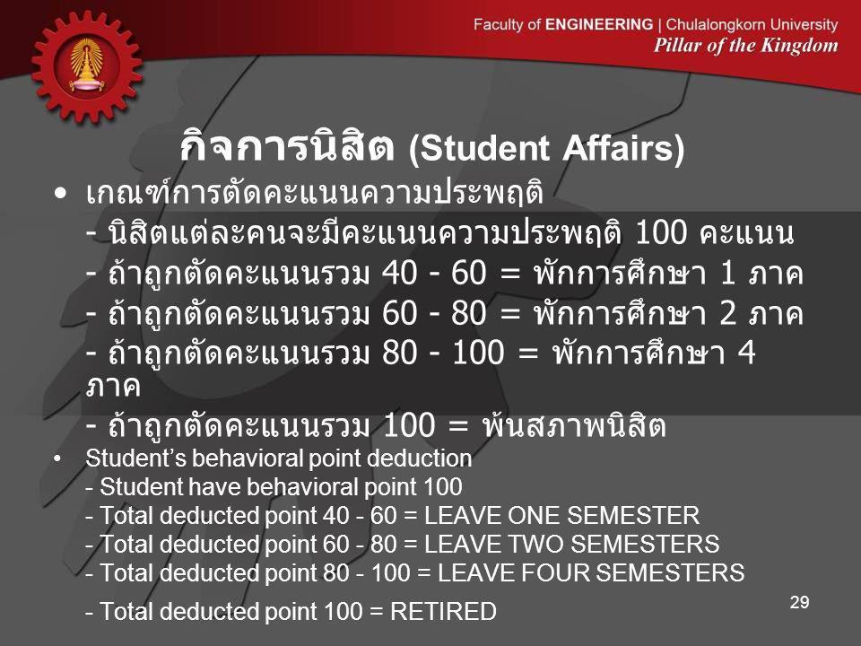 กิจการนิสิต (Student Affairs)