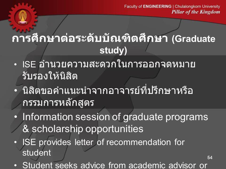 การศึกษาต่อระดับบัณฑิตศึกษา (Graduate study)