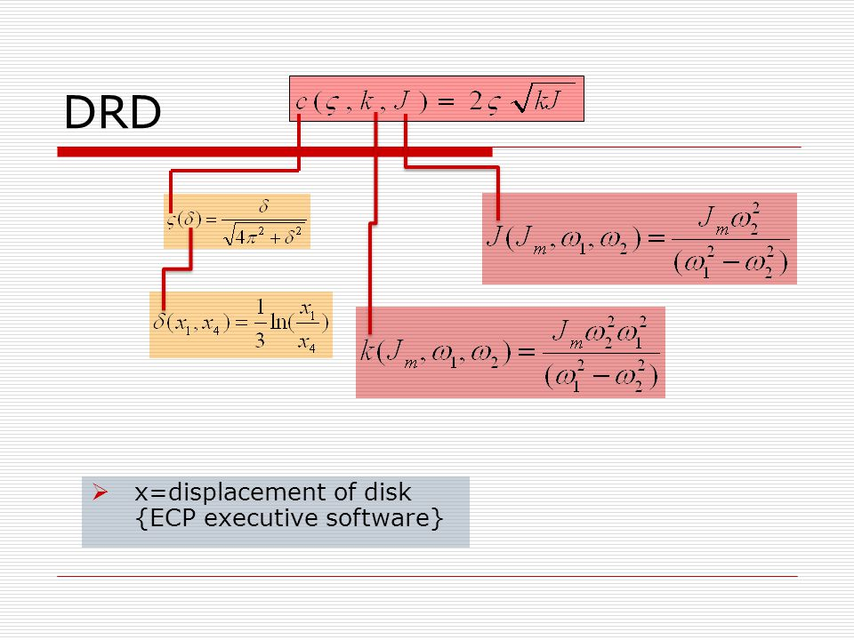 DRD x=displacement of disk {ECP executive software}
