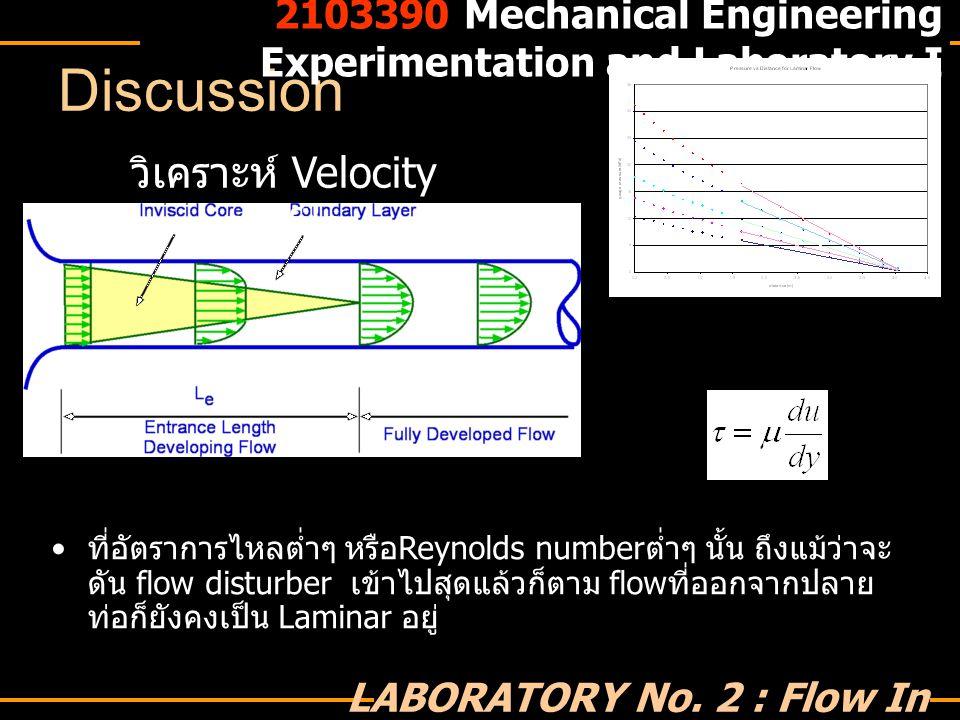 วิเคราะห์ Velocity profile