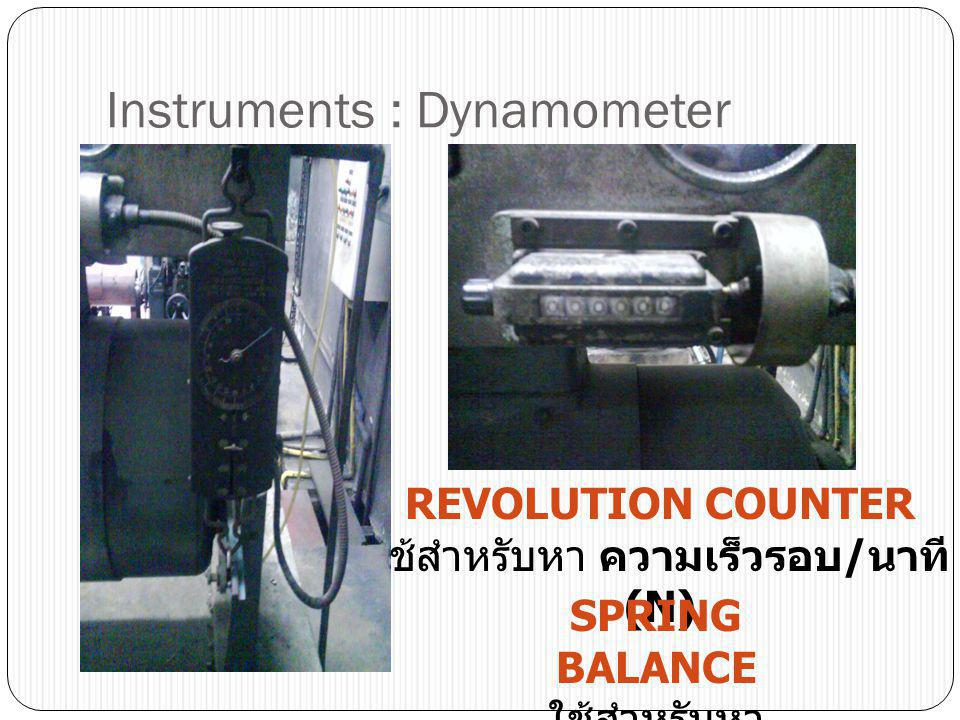 Instruments : Dynamometer
