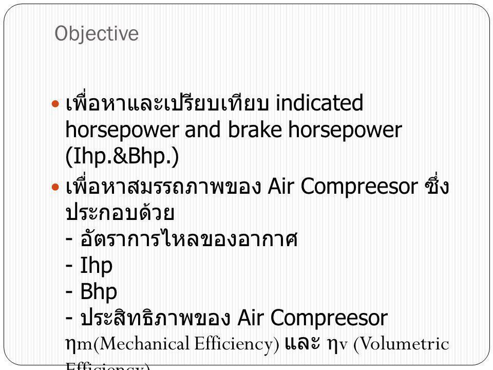 Objective เพื่อหาและเปรียบเทียบ indicated horsepower and brake horsepower (Ihp.&Bhp.)