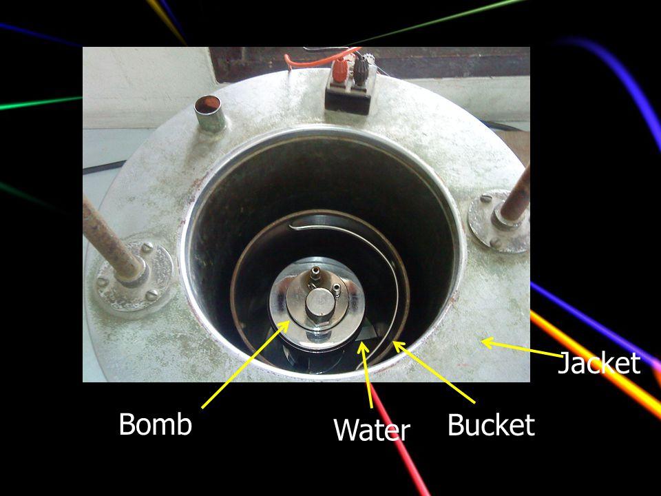 Jacket Bomb Bucket Water