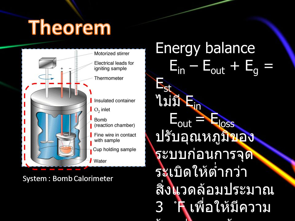 Theorem Energy balance Ein – Eout + Eg = Est ไม่มี Ein Eout = Eloss