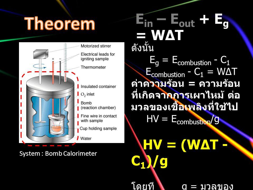 Theorem Ein – Eout + Eg = W∆T HV = (W∆T - C1)/g ดังนั้น