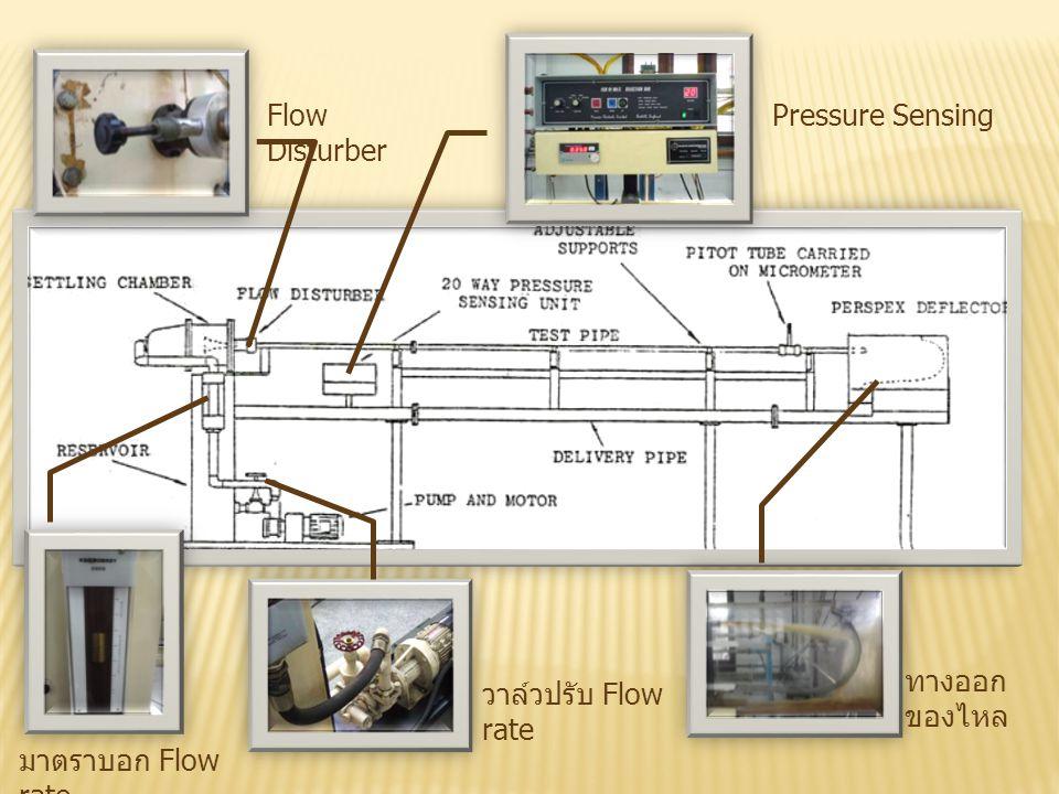 Flow Disturber Pressure Sensing ทางออกของไหล วาล์วปรับ Flow rate มาตราบอก Flow rate