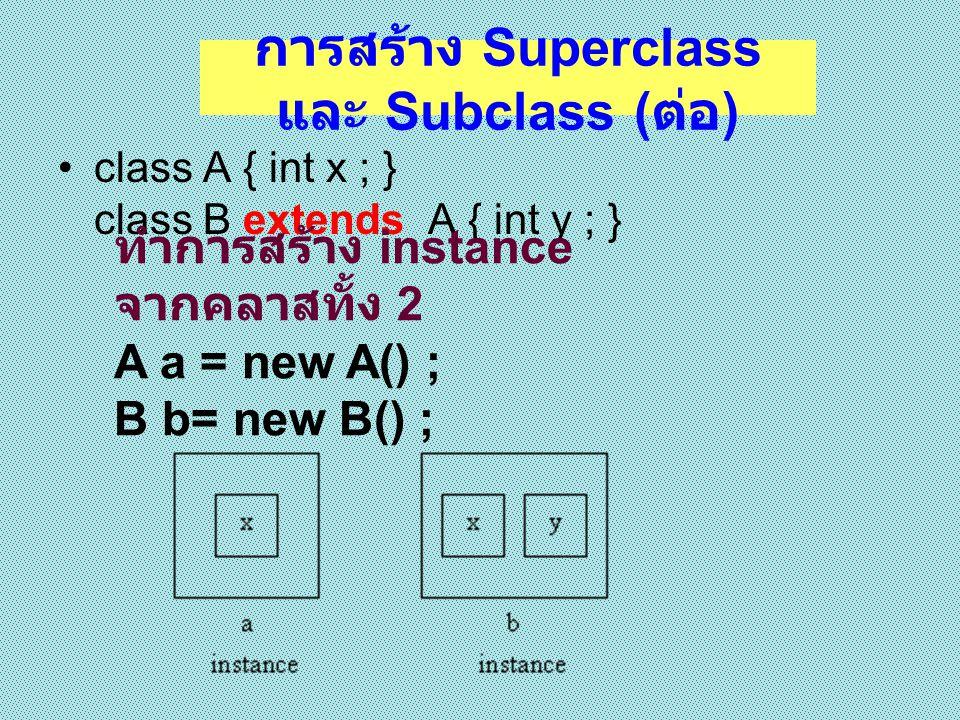 การสร้าง Superclass และ Subclass (ต่อ)