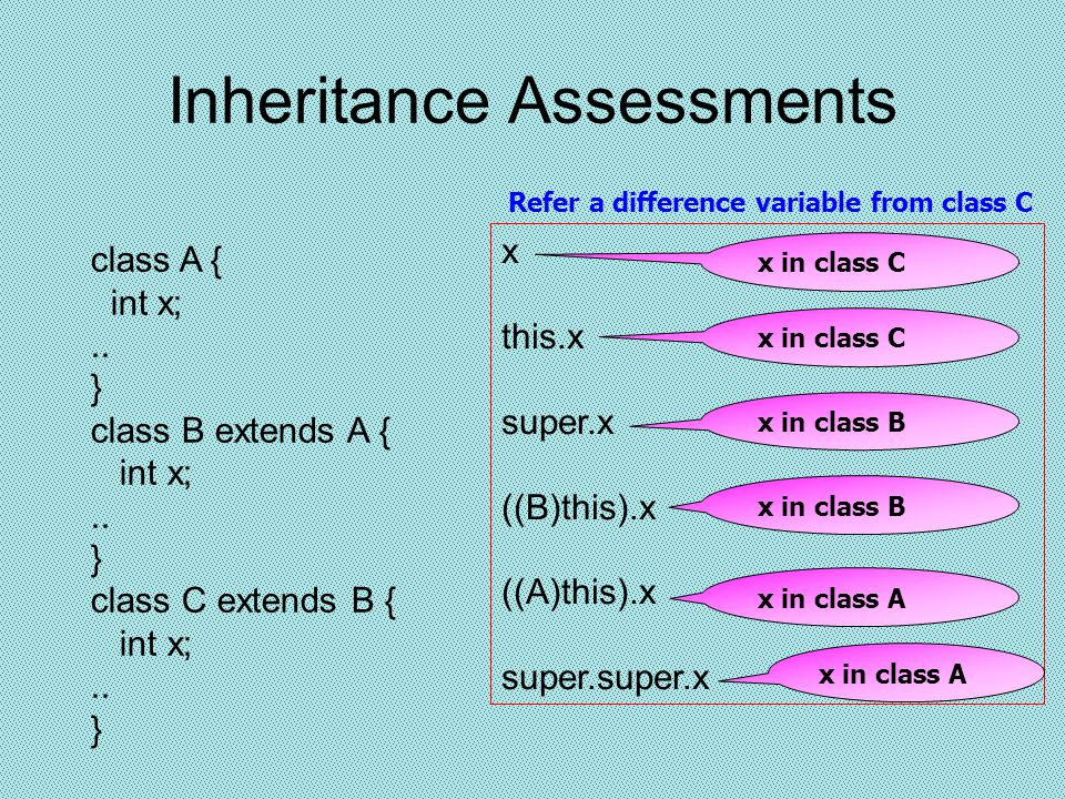 Inheritance Assessments