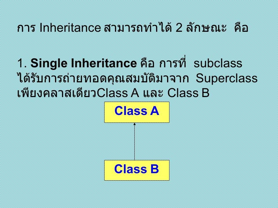 การ Inheritance สามารถทำได้ 2 ลักษณะ คือ
