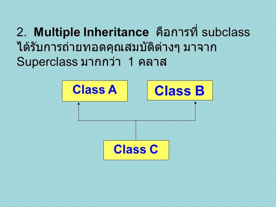2. Multiple Inheritance คือการที่ subclass ได้รับการถ่ายทอดคุณสมบัติต่างๆ มาจาก Superclass มากกว่า 1 คลาส