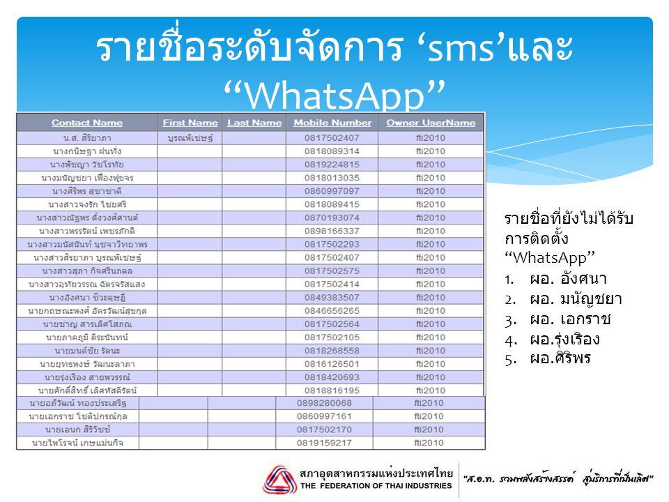 รายชื่อระดับจัดการ 'sms'และ WhatsApp