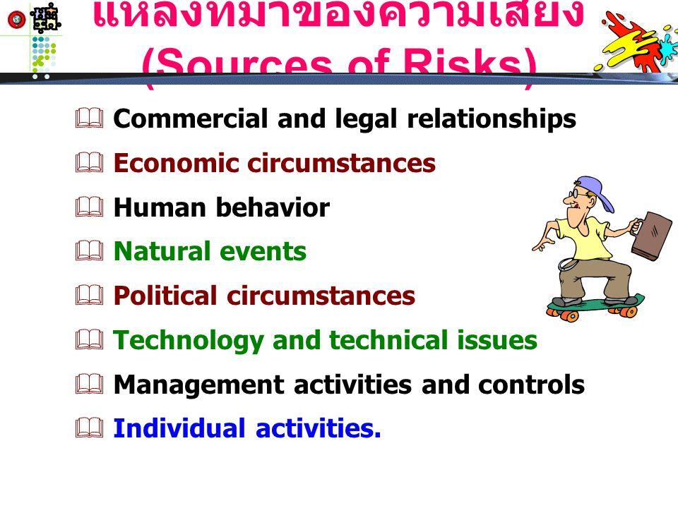 แหล่งที่มาของความเสี่ยง (Sources of Risks)