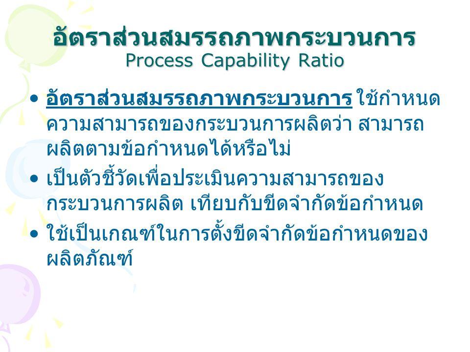 อัตราส่วนสมรรถภาพกระบวนการ Process Capability Ratio