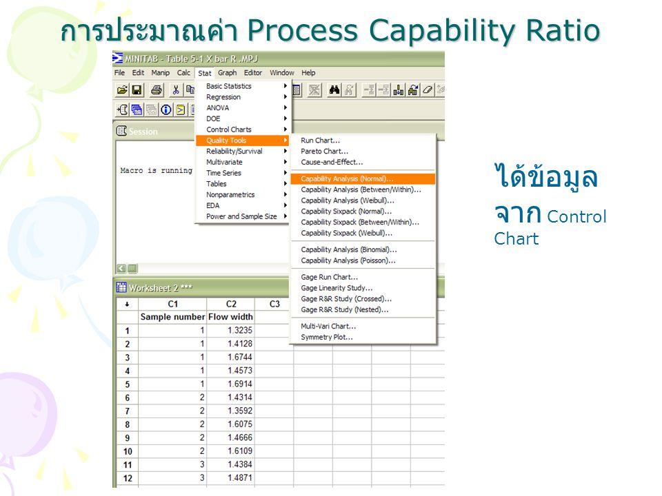 การประมาณค่า Process Capability Ratio