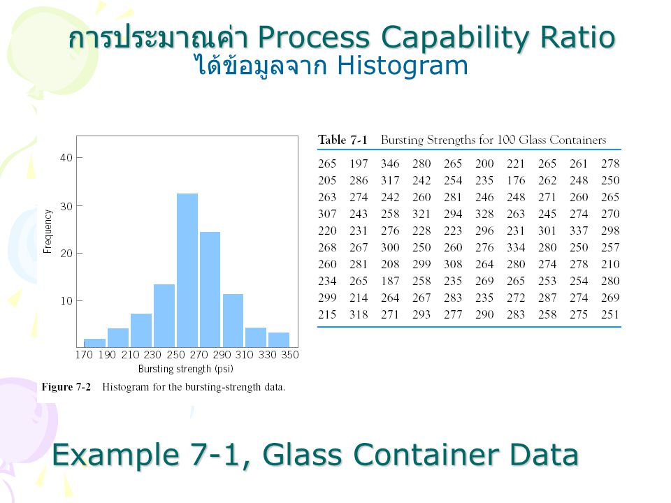 Example 7-1, Glass Container Data