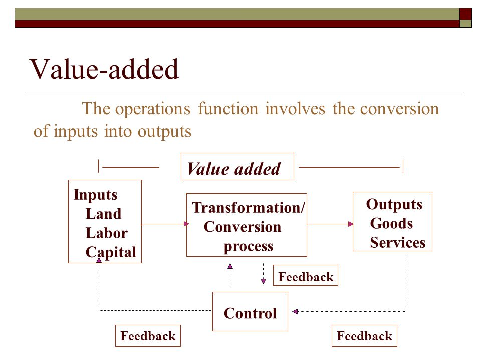 Value-added The operations function involves the conversion