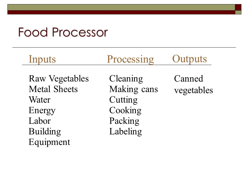 Food Processor Inputs Processing Outputs Raw Vegetables Cleaning