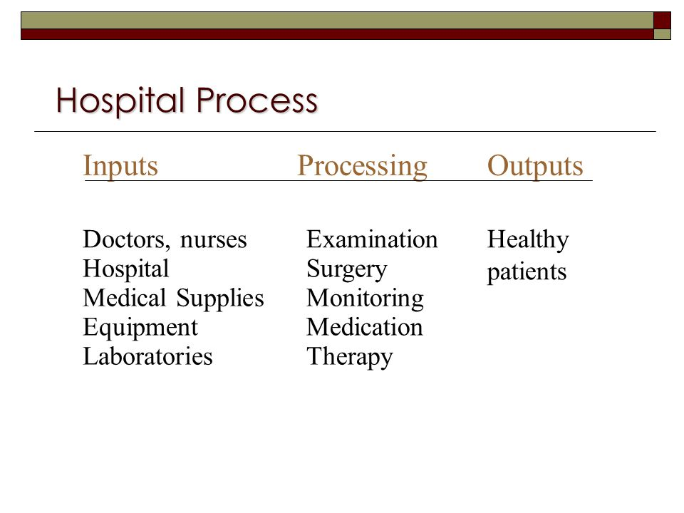 Hospital Process Inputs Processing Outputs Doctors, nurses Examination