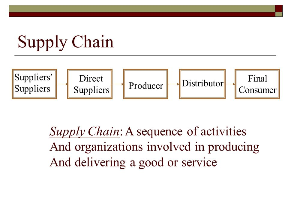 Supply Chain Supply Chain: A sequence of activities