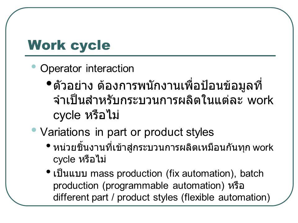 Work cycle Operator interaction. ตัวอย่าง ต้องการพนักงานเพื่อป้อนข้อมูลที่จำเป็นสำหรับกระบวนการผลิตในแต่ละ work cycle หรือไม่