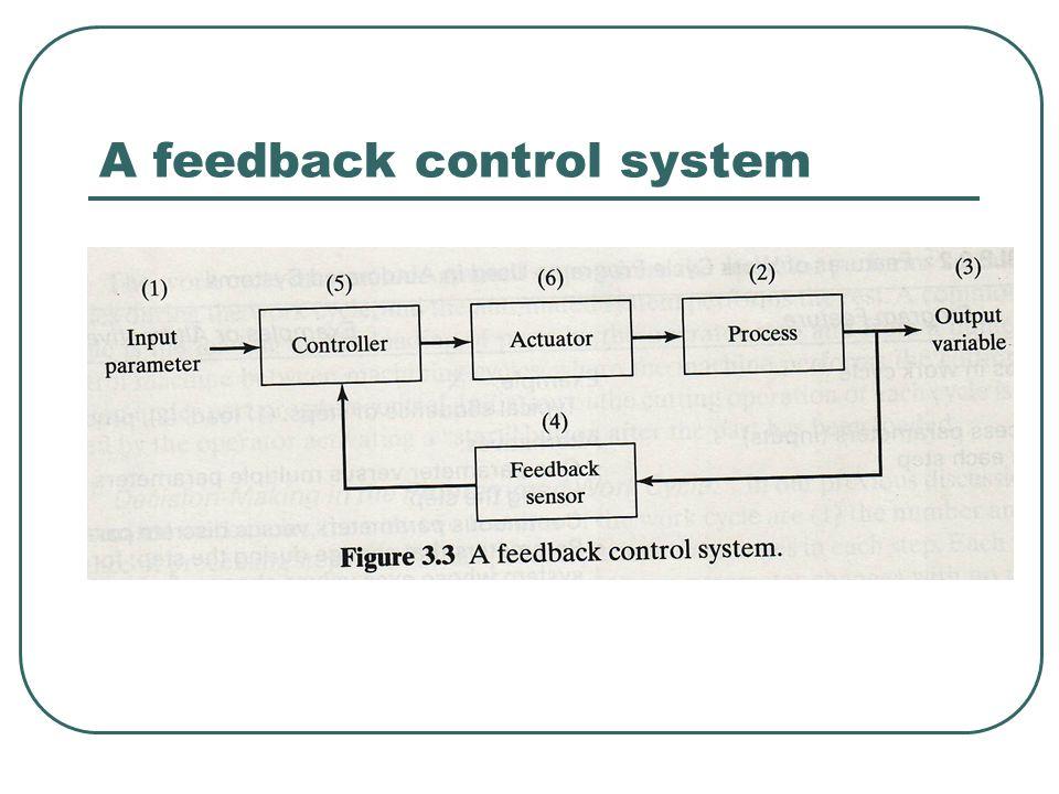 A feedback control system