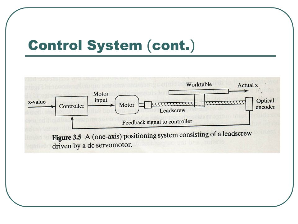 Control System (cont.)