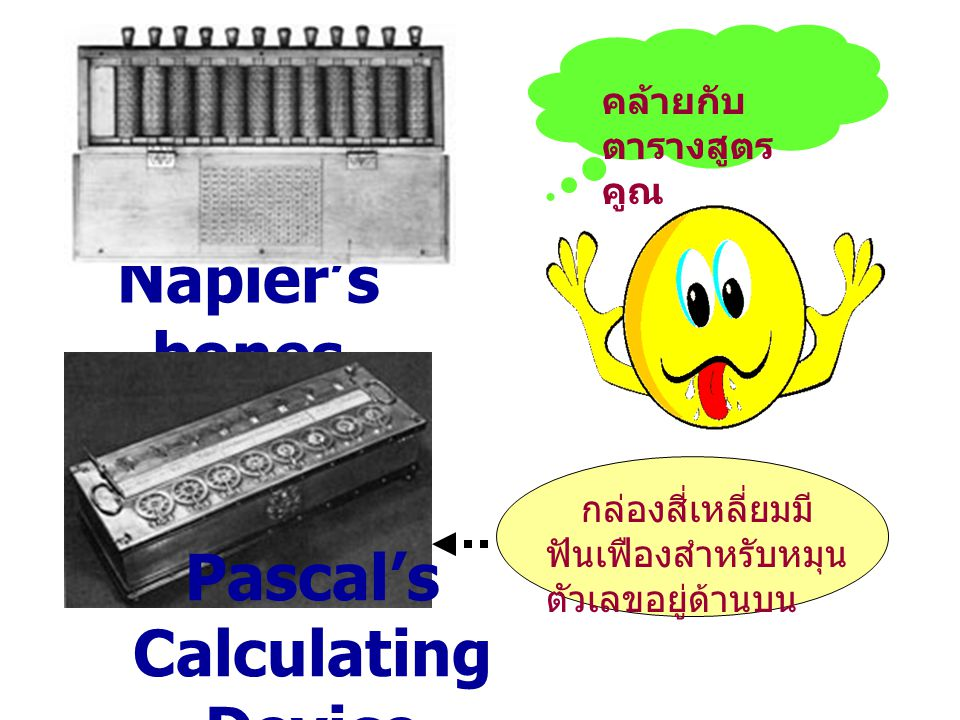 Pascal's Calculating Device