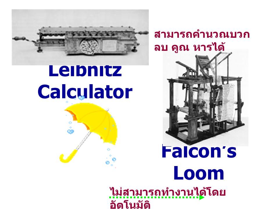 Leibnitz Calculator Falcon's Loom