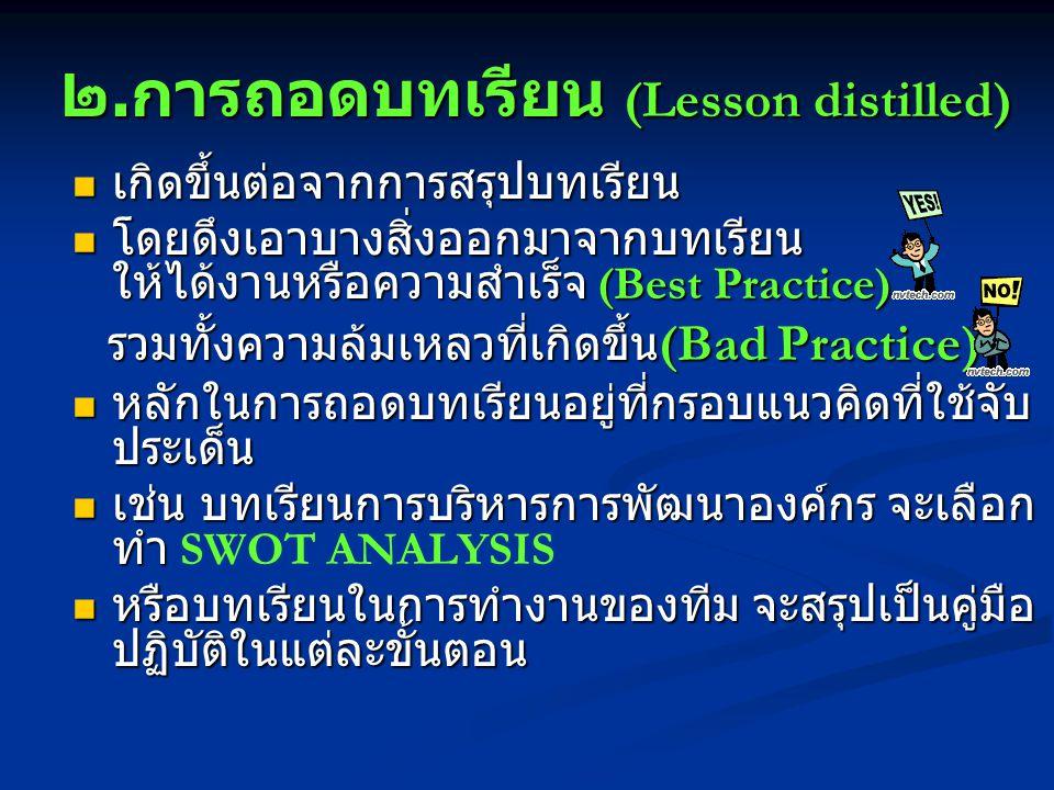 ๒.การถอดบทเรียน (Lesson distilled)