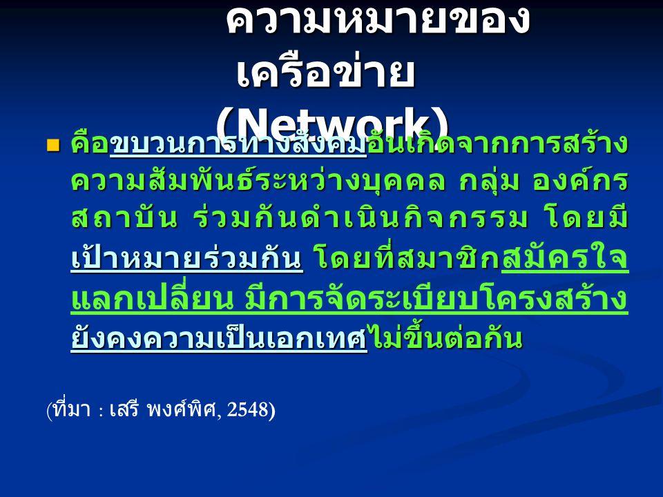 ความหมายของเครือข่าย (Network)