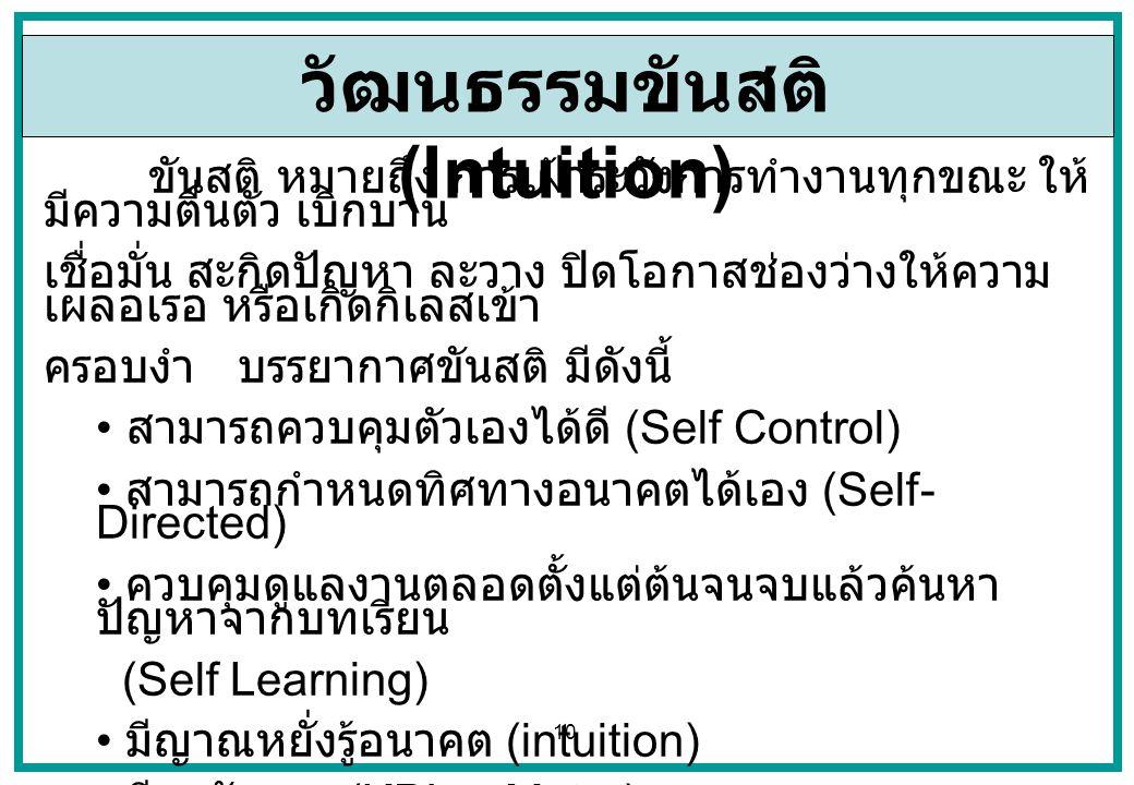 วัฒนธรรมขันสติ (Intuition)