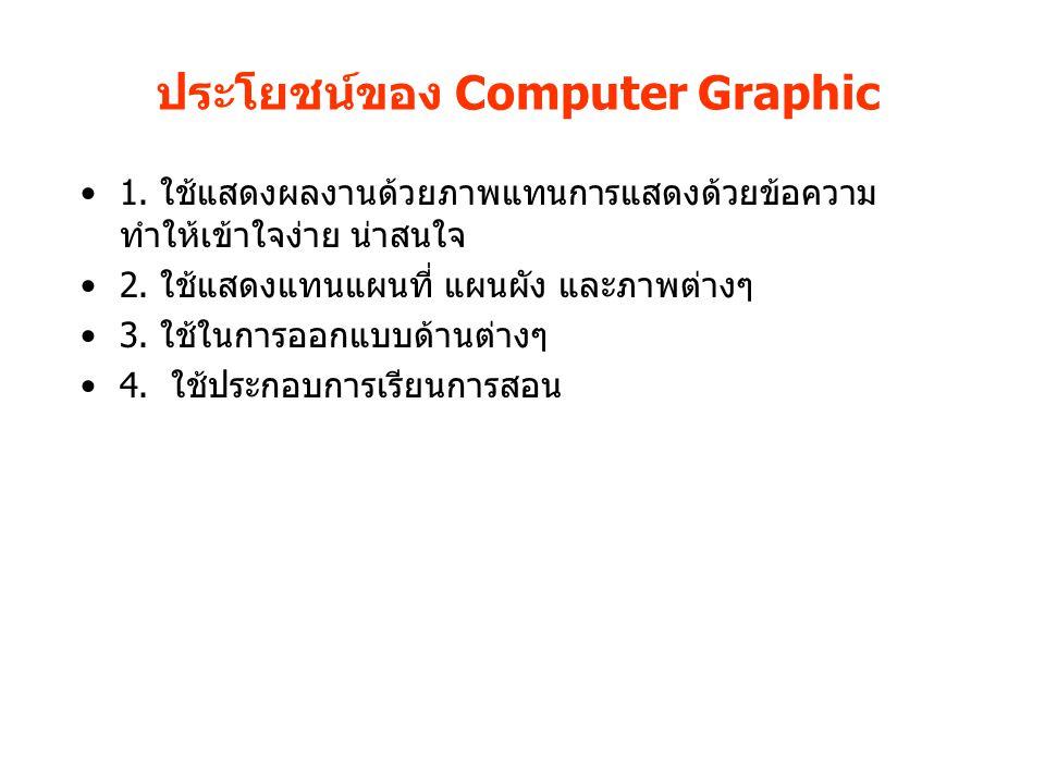 ประโยชน์ของ Computer Graphic