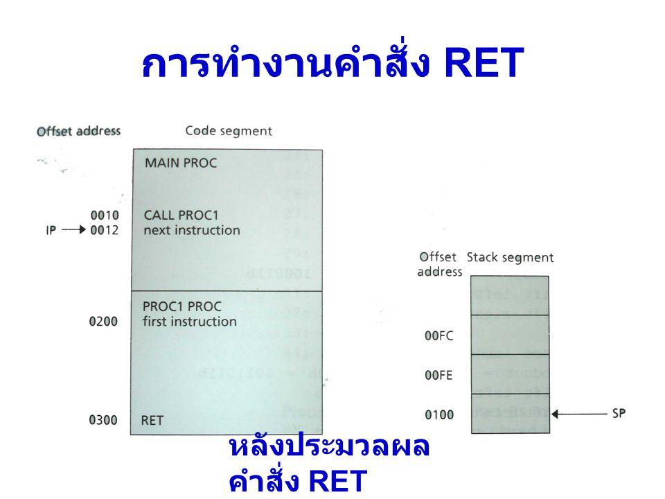 การทำงานคำสั่ง RET หลังประมวลผลคำสั่ง RET