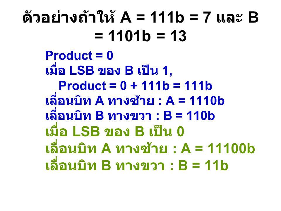 ตัวอย่างถ้าให้ A = 111b = 7 และ B = 1101b = 13