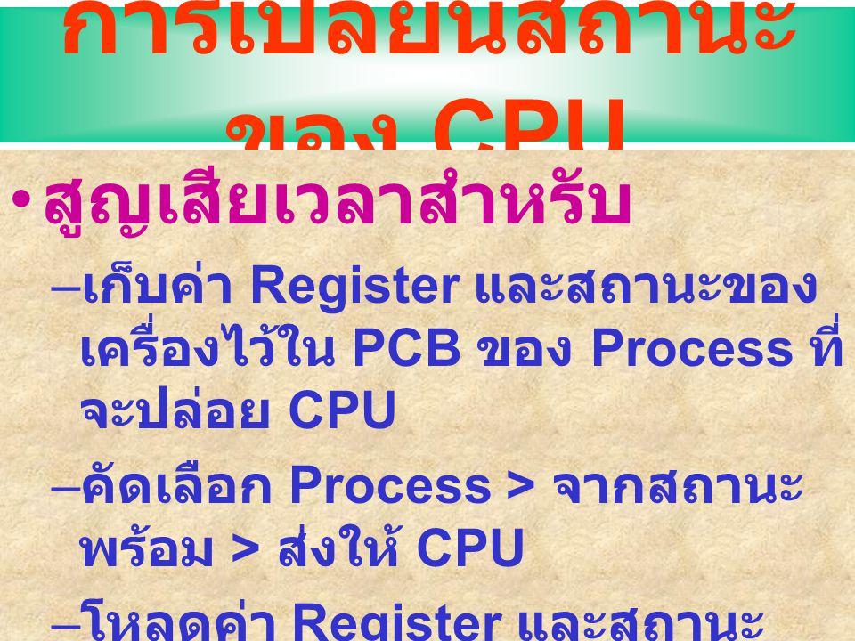 การเปลี่ยนสถานะของ CPU
